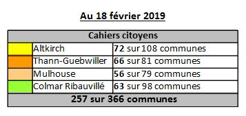 Cahiers citoyens